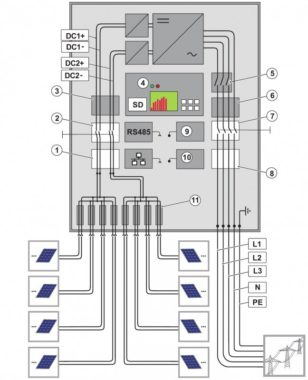 Схема подключения инвертора SolarLake 10000TL-PM