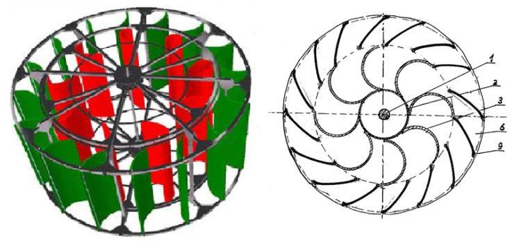 вертикальноосевой многолопастный ротор