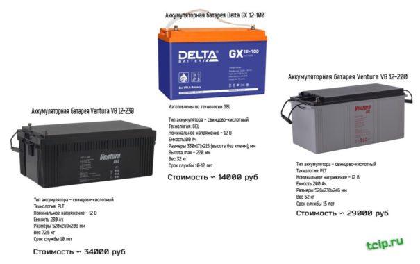 Сравнение гелевых GEL АКБ батарей для ИБП по цене