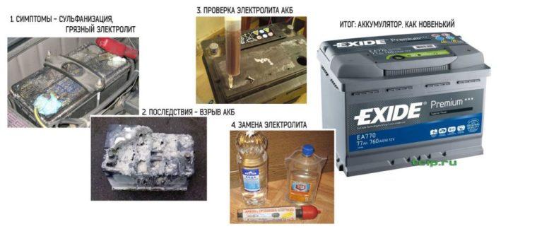 Последствия наличия грязного электролита в свинцово-кислотном АКБ