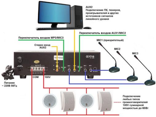 Коммутация линии звуковых динамиков по последовательной схеме подключения