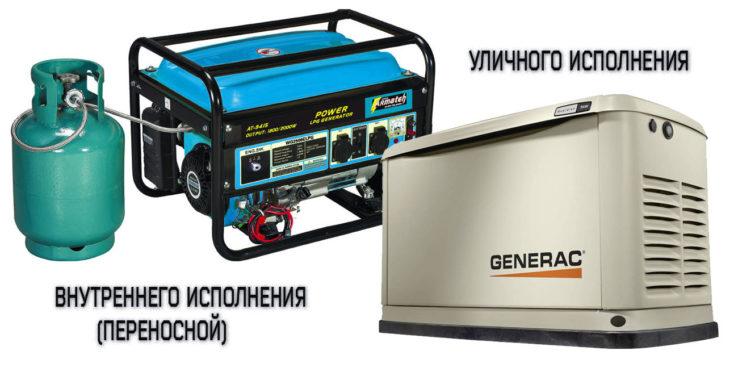 Обзор газового электро-генераторов