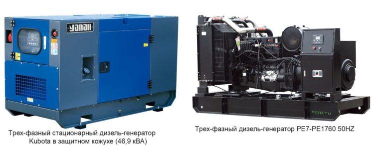 Модели стационарных и мобильных дизель-генераторов большой мощностью