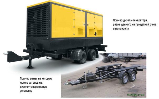 Дизель-генераторная установка на прицепе и каркас прицепа