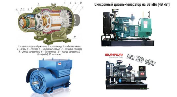 принципиальная схема и примеры синхронных дизель-генераторов на 30 кВт и 40 кВт (50кВА)