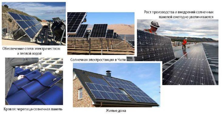 Применение солнечных панелей в мире