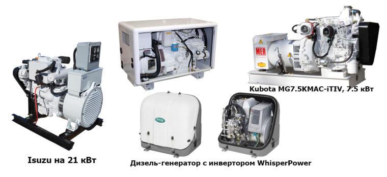 виды судовых дизельных генераторов с производителями