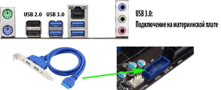 USB 3.0 подключения на материнской плате ПК