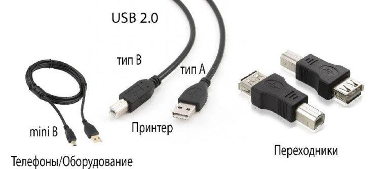 Виды разъемов USB 2.0 (тип А, тип В, mini USB)